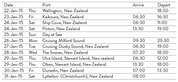 NZ 9 Itinerary